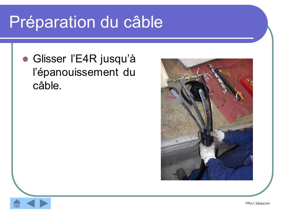 Préparation du câble Glisser l'E4R jusqu'à l'épanouissement du câble.
