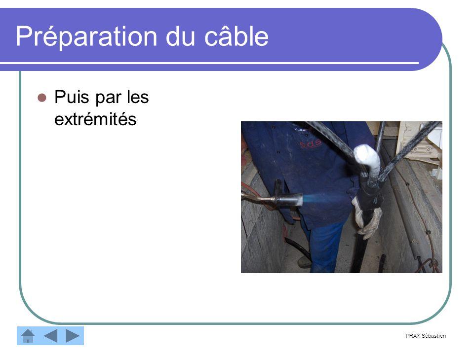Préparation du câble Puis par les extrémités PRAX Sébastien