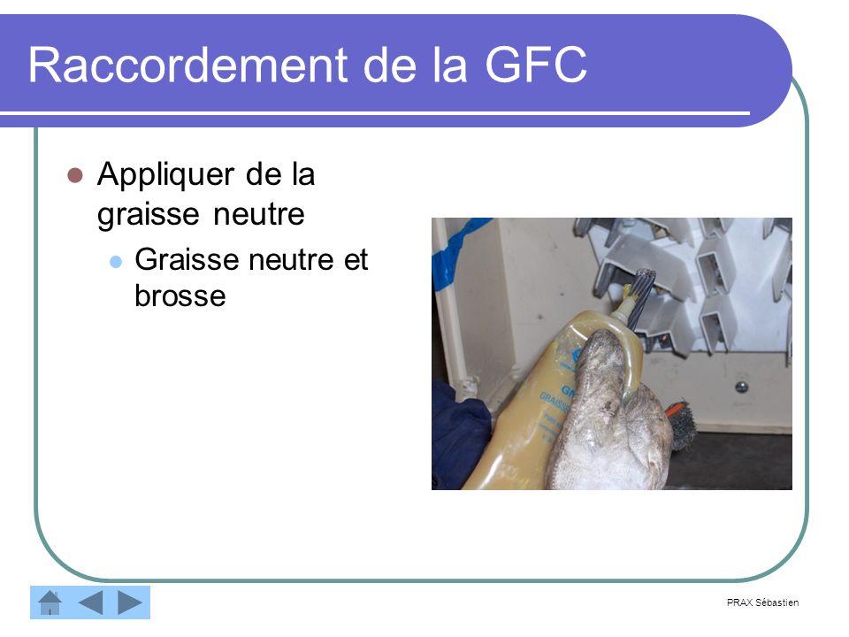 Raccordement de la GFC Appliquer de la graisse neutre