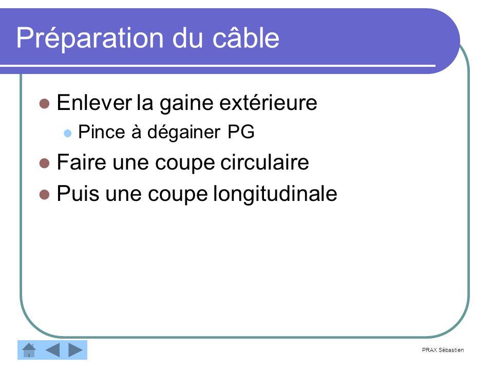 Préparation du câble Enlever la gaine extérieure