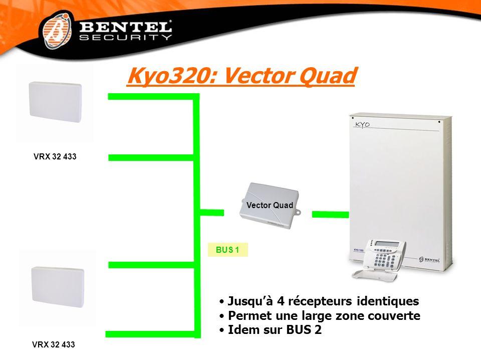 Kyo320: Vector Quad Jusqu'à 4 récepteurs identiques
