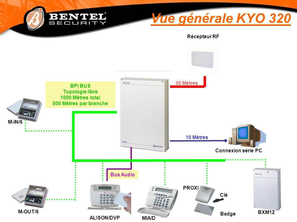 Vue générale KYO 320 VISUS MB7 Récepteur RF 30 Mètres BPI BUS