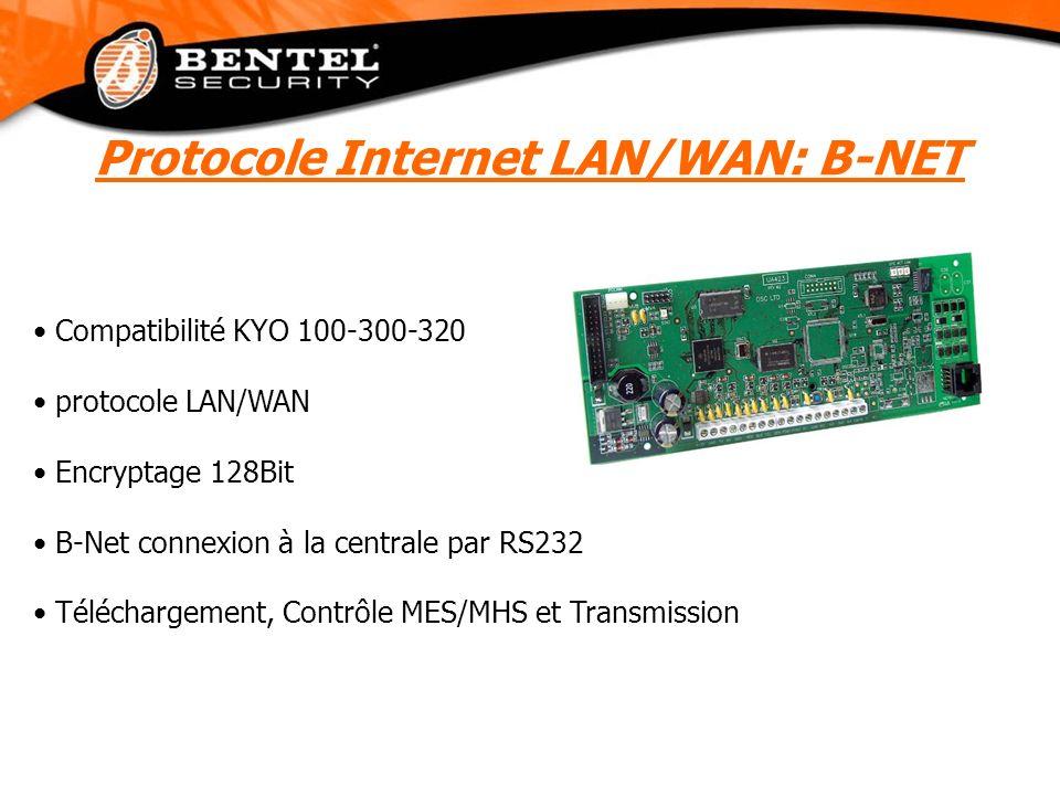 Protocole Internet LAN/WAN: B-NET