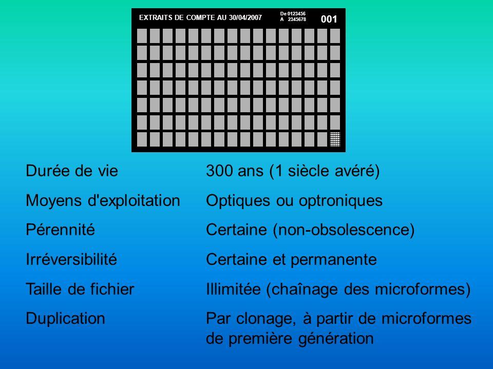 Durée de vie 300 ans (1 siècle avéré)