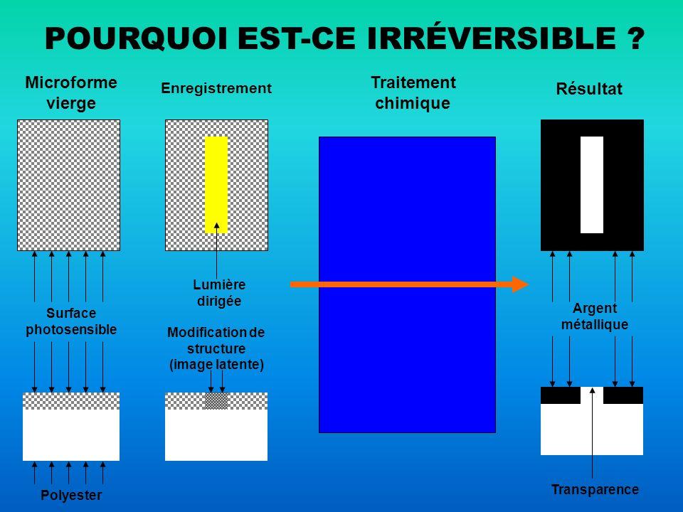 Surface photosensible Modification de structure (image latente)