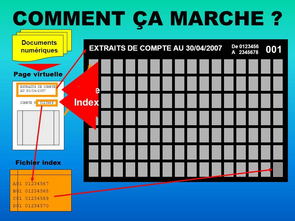 COMMENT ÇA MARCHE 001 Titre Index EXTRAITS DE COMPTE AU 30/04/2007