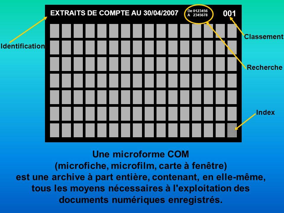 EXTRAITS DE COMPTE AU 30/04/2007