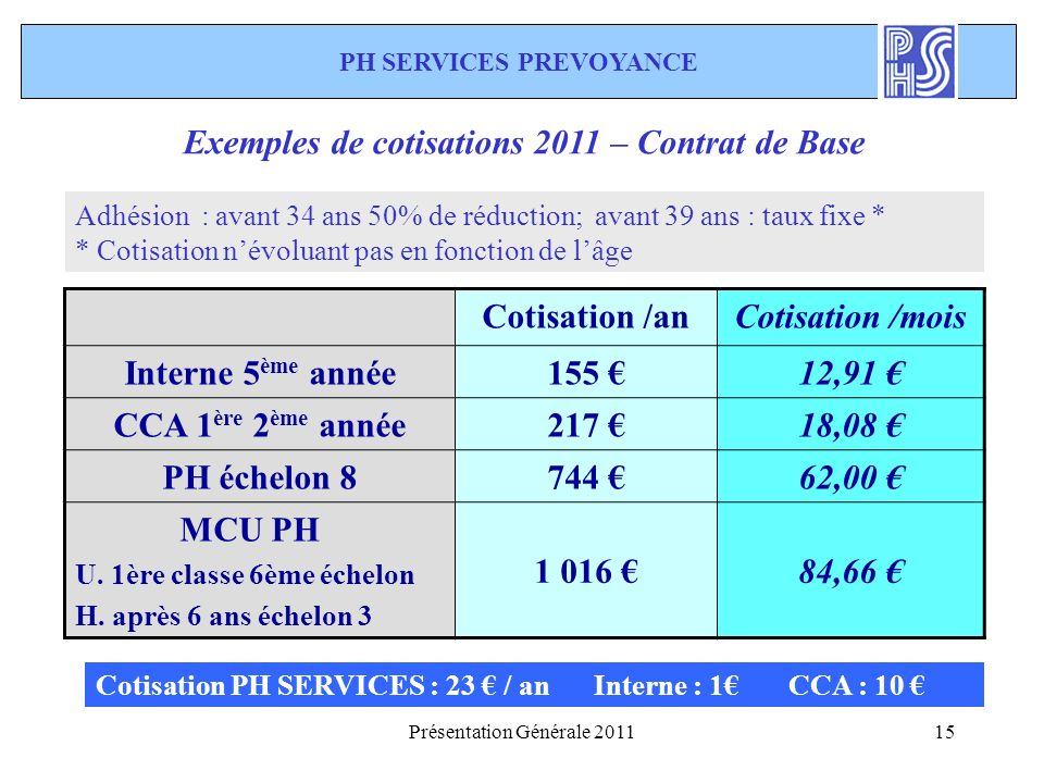 PH SERVICES PREVOYANCE Exemples de cotisations 2011 – Contrat de Base