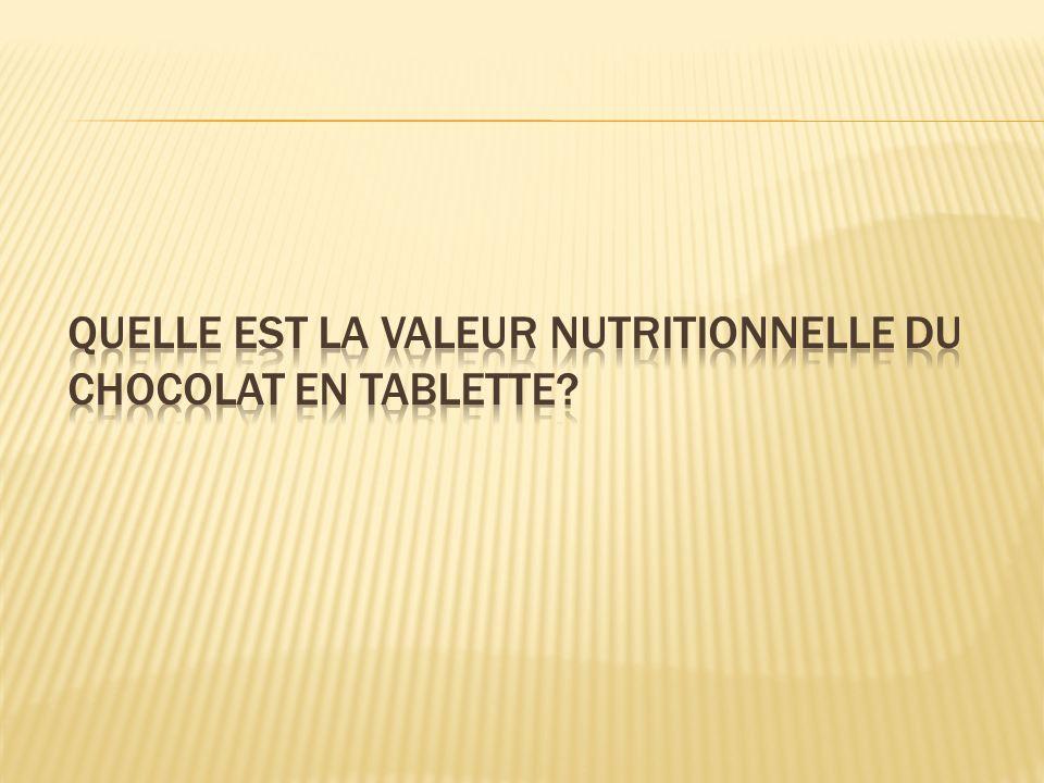 Quelle est la valeur nutritionnelle du chocolat en tablette