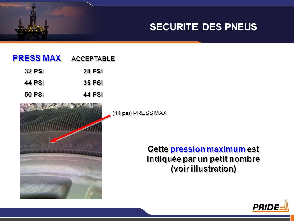 SECURITE DES PNEUS PRESS MAX ACCEPTABLE
