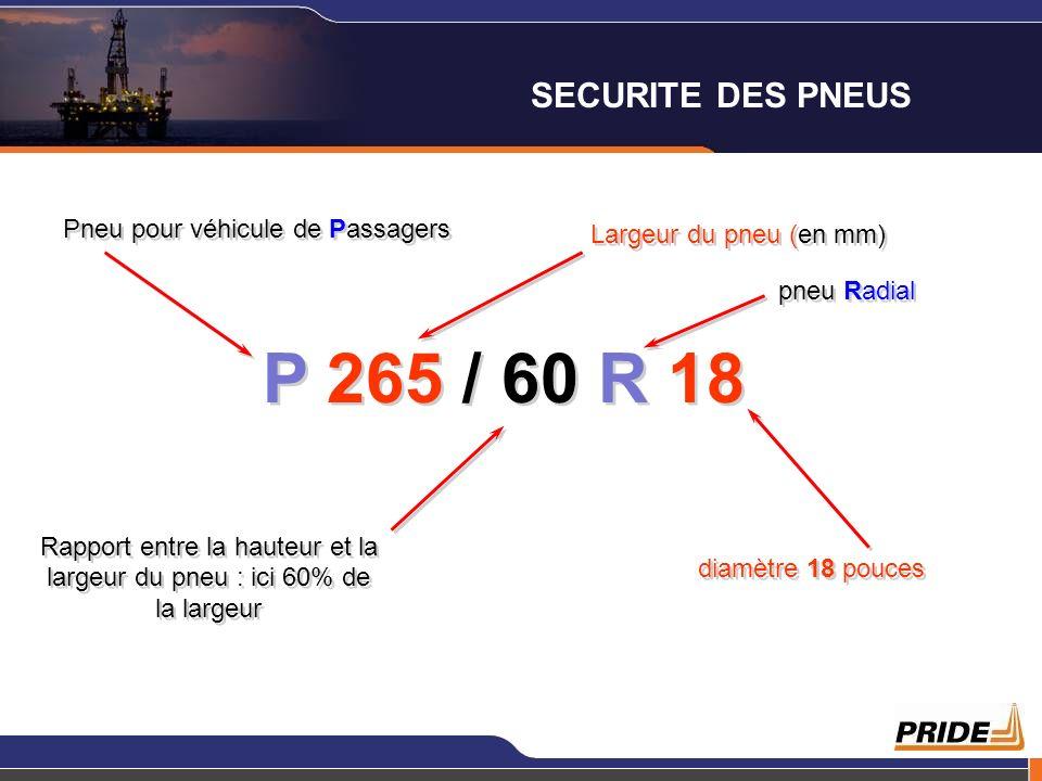 P 265 / 60 R 18 SECURITE DES PNEUS Largeur du pneu (en mm)