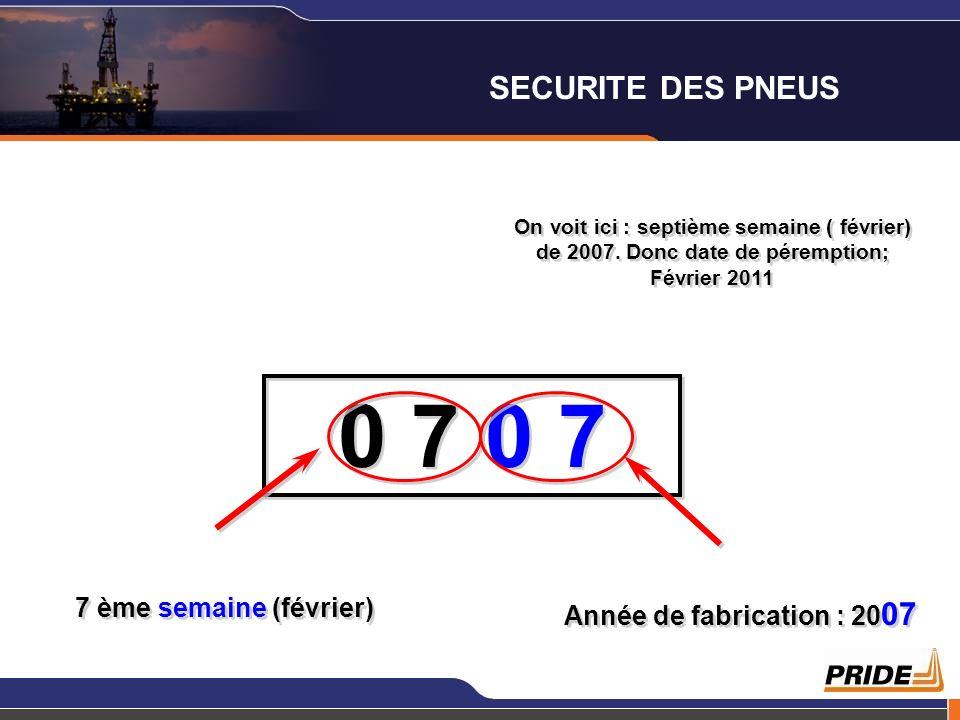 0 7 0 7 SECURITE DES PNEUS 7 ème semaine (février)