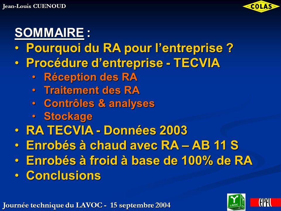 Pourquoi du RA pour l'entreprise Procédure d'entreprise - TECVIA