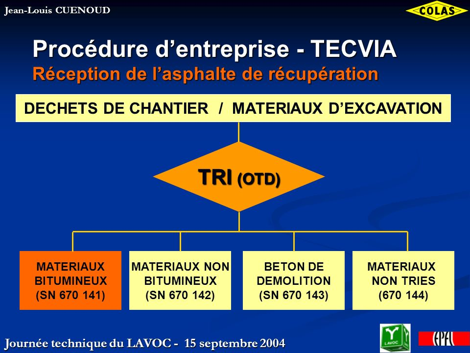 DECHETS DE CHANTIER / MATERIAUX D'EXCAVATION