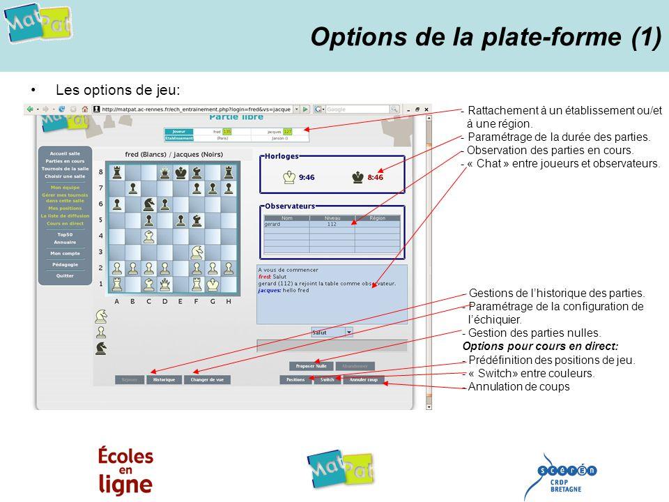 Options de la plate-forme (1)