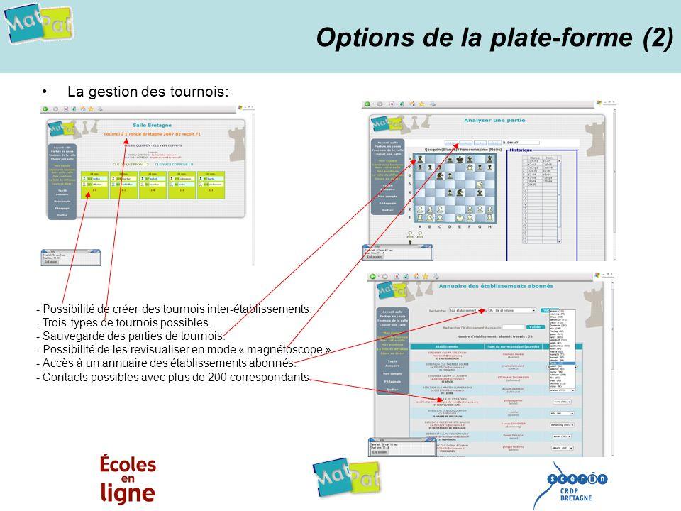Options de la plate-forme (2)