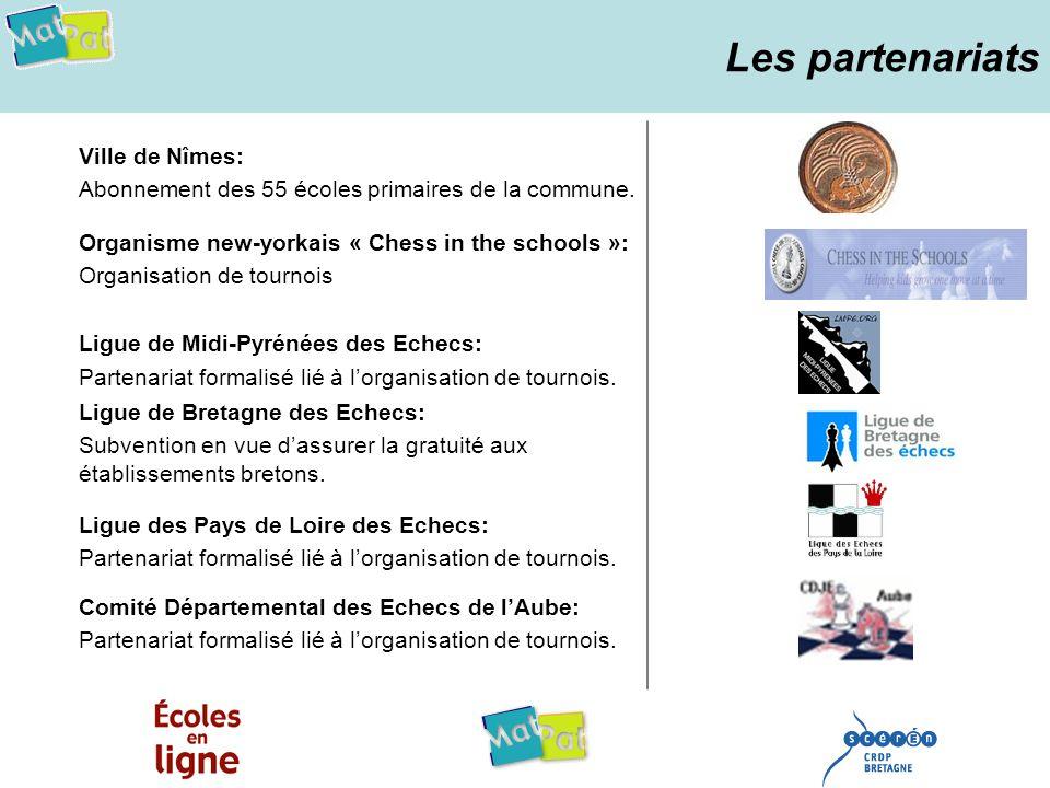 Les partenariats Ville de Nîmes: