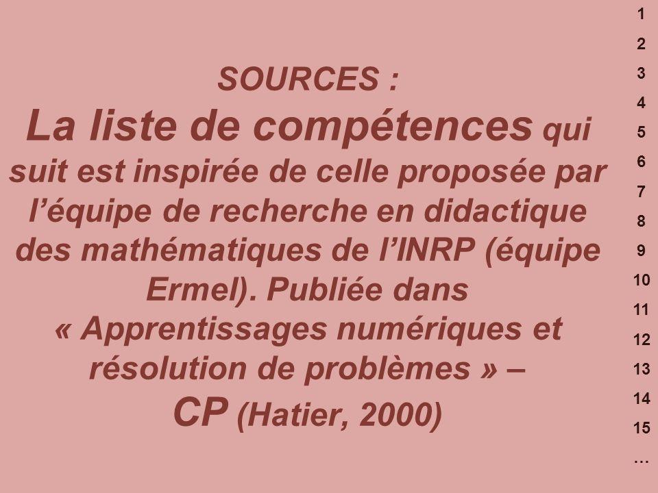 SOURCES : La liste de compétences qui suit est inspirée de celle proposée par l'équipe de recherche en didactique des mathématiques de l'INRP (équipe Ermel).