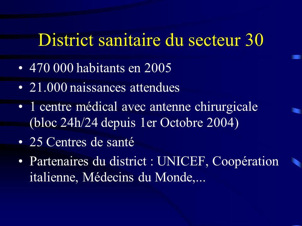 District sanitaire du secteur 30
