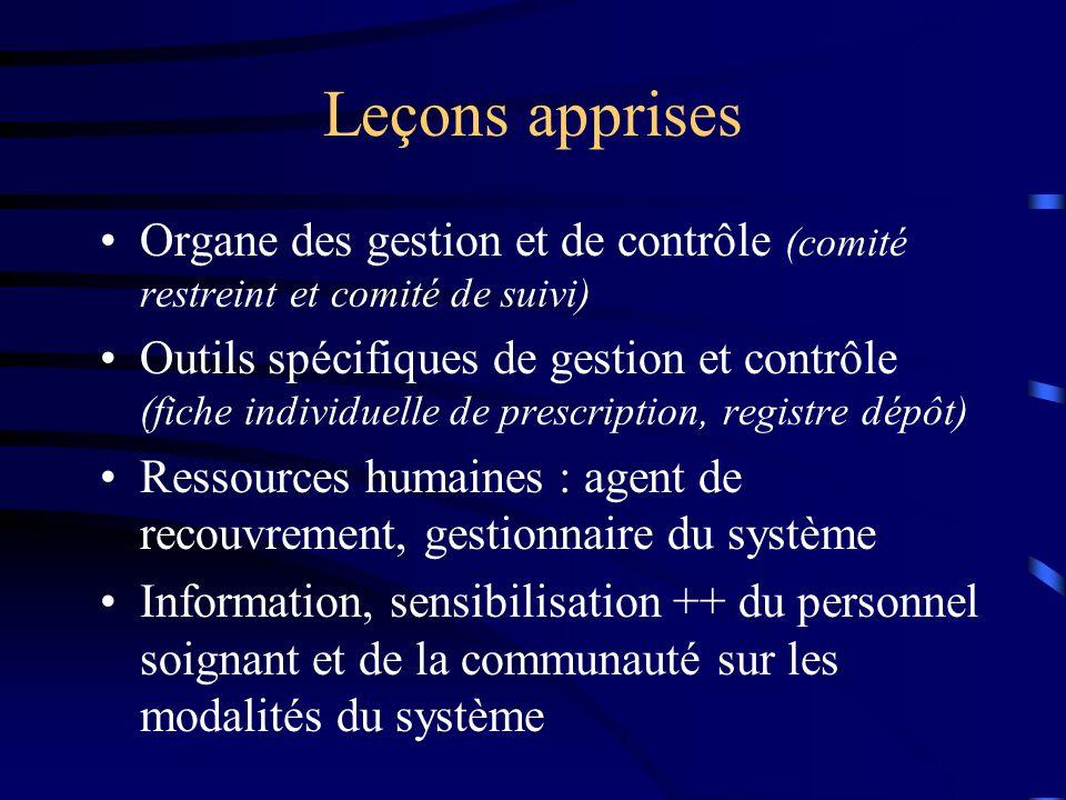 Leçons apprises Organe des gestion et de contrôle (comité restreint et comité de suivi)