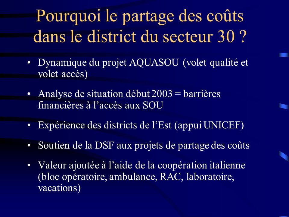 Pourquoi le partage des coûts dans le district du secteur 30