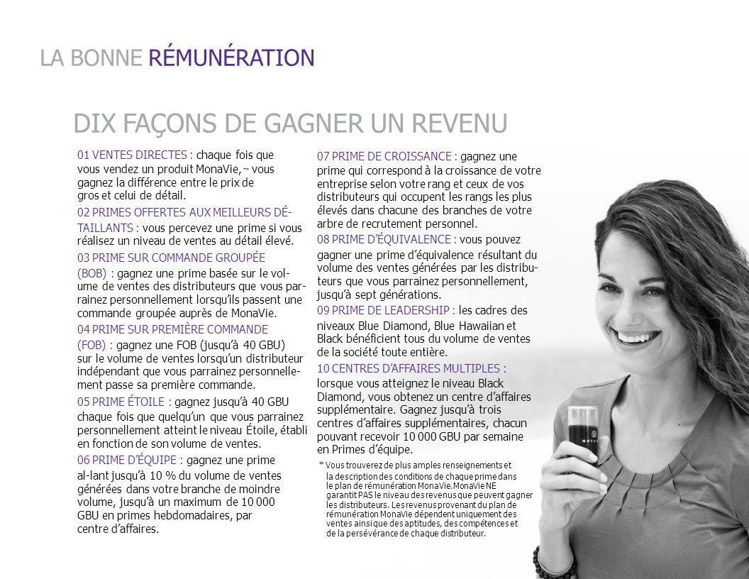 LA BONNE RÉMUNÉRATION DIX FAÇONS DE GAGNER UN REVENU