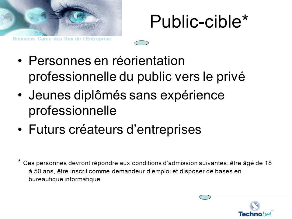 Public-cible* Personnes en réorientation professionnelle du public vers le privé. Jeunes diplômés sans expérience professionnelle.