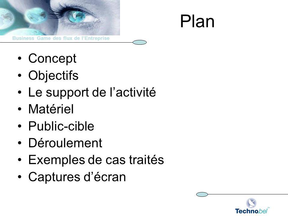 Plan Concept Objectifs Le support de l'activité Matériel Public-cible