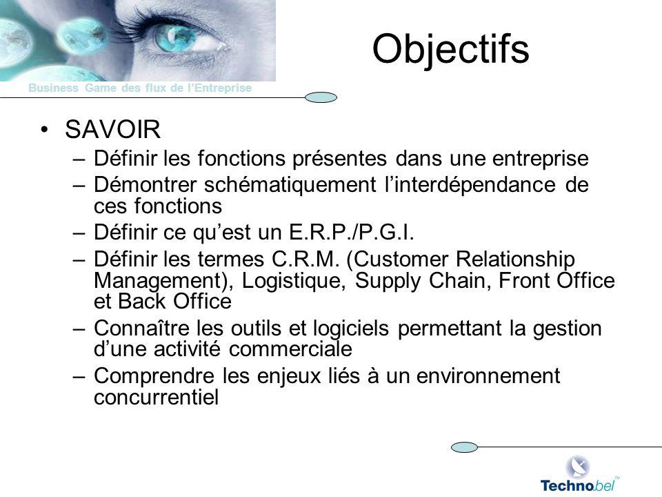 Objectifs SAVOIR Définir les fonctions présentes dans une entreprise