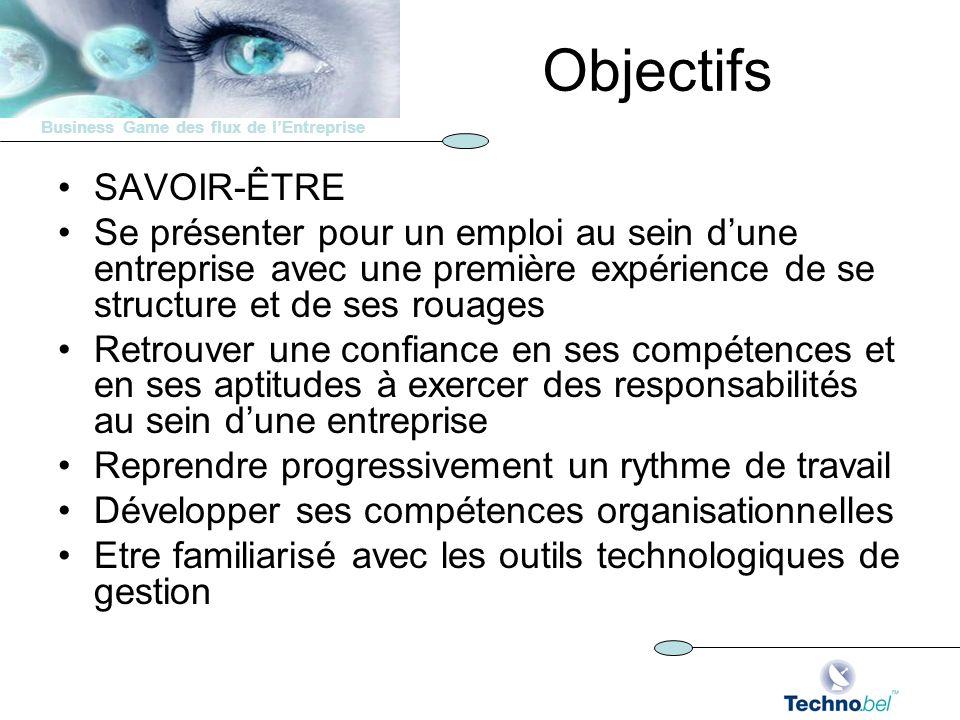 Objectifs SAVOIR-ÊTRE