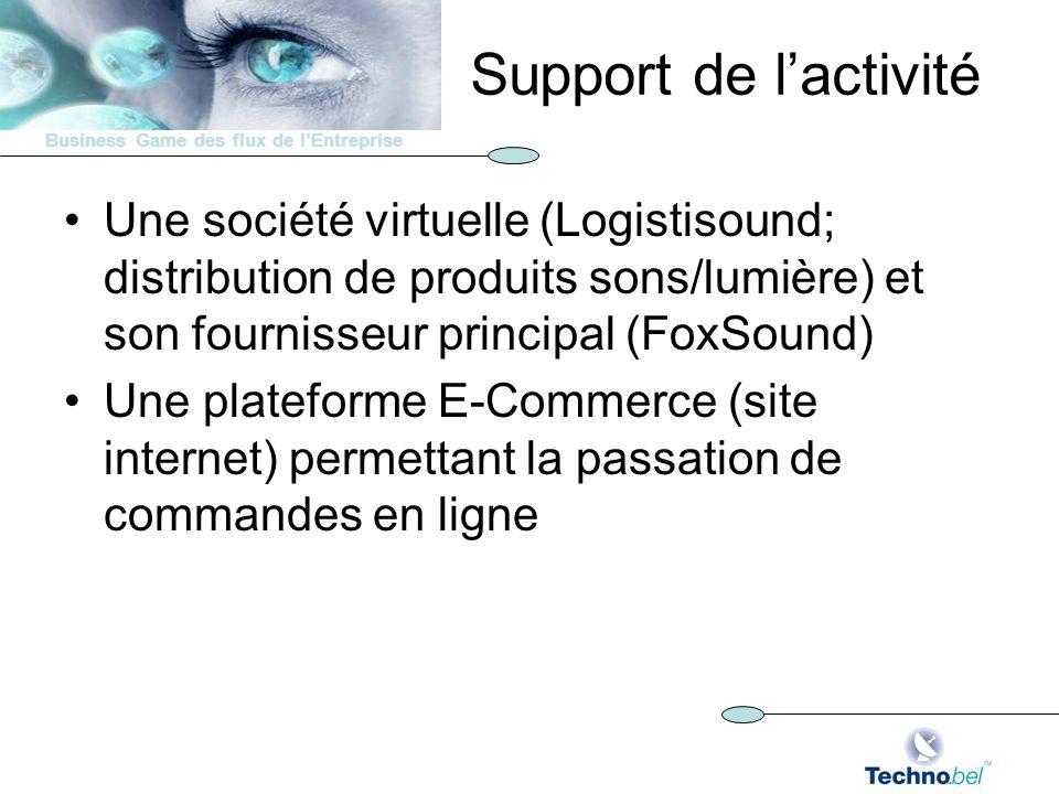 Support de l'activité Une société virtuelle (Logistisound; distribution de produits sons/lumière) et son fournisseur principal (FoxSound)