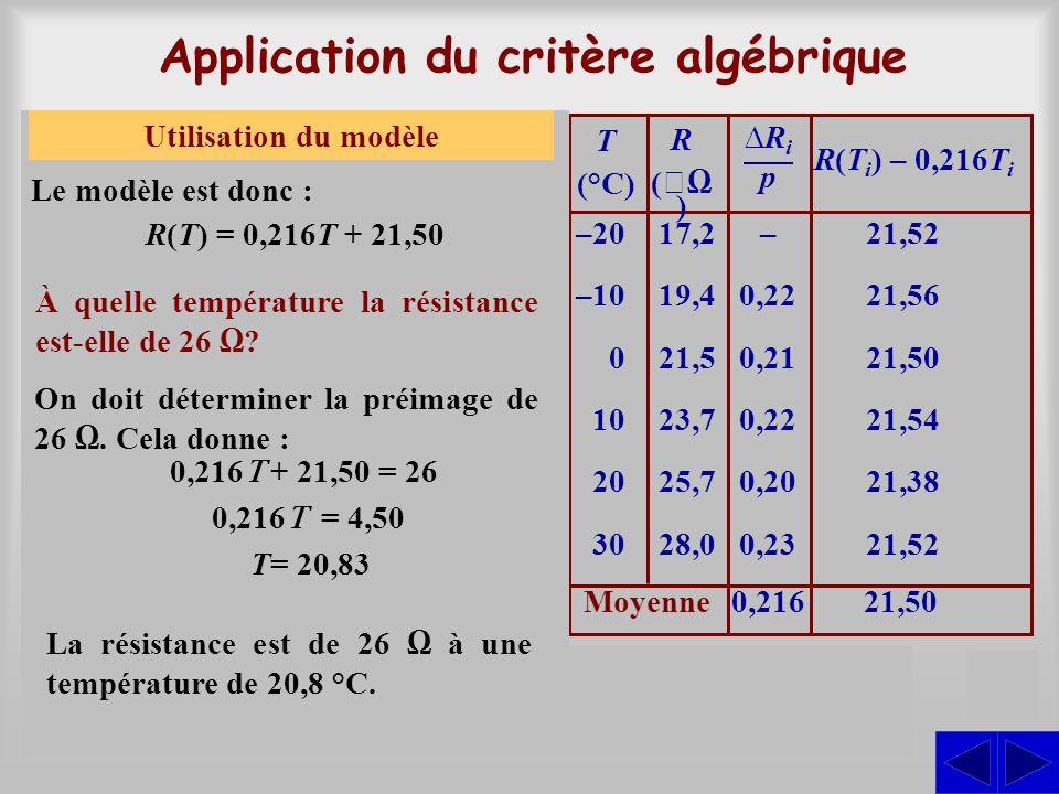 Application du critère algébrique