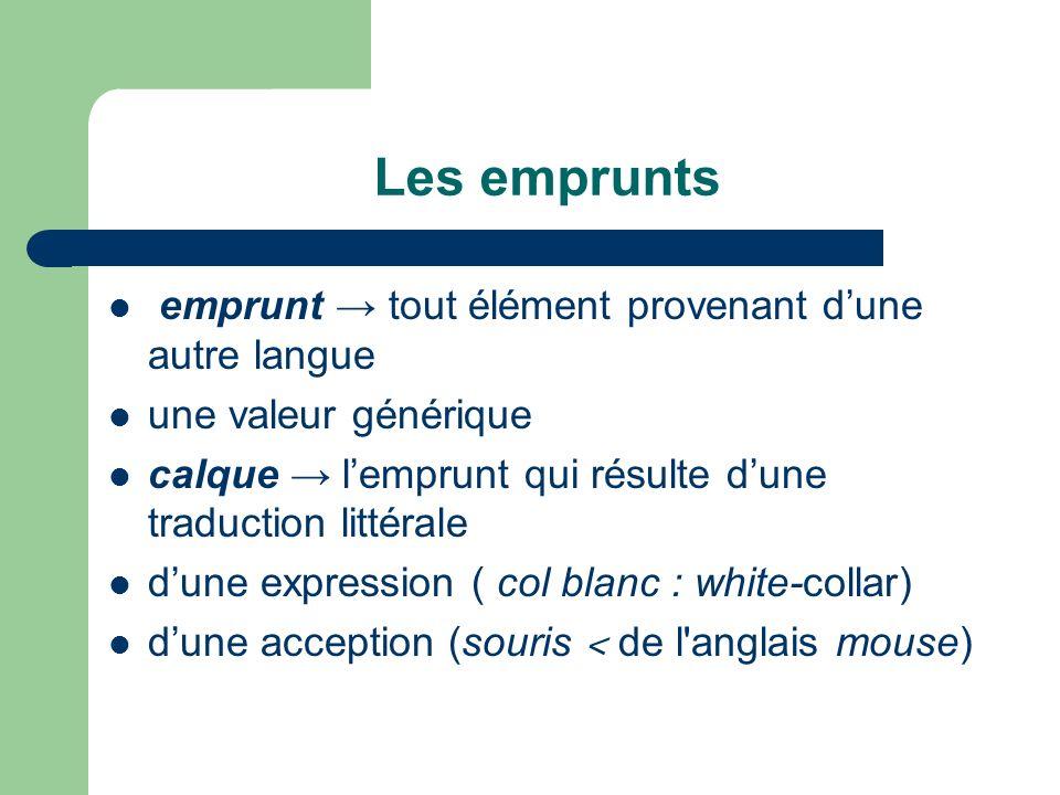 Les emprunts emprunt → tout élément provenant d'une autre langue