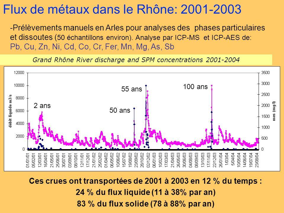 Flux de métaux dans le Rhône: 2001-2003