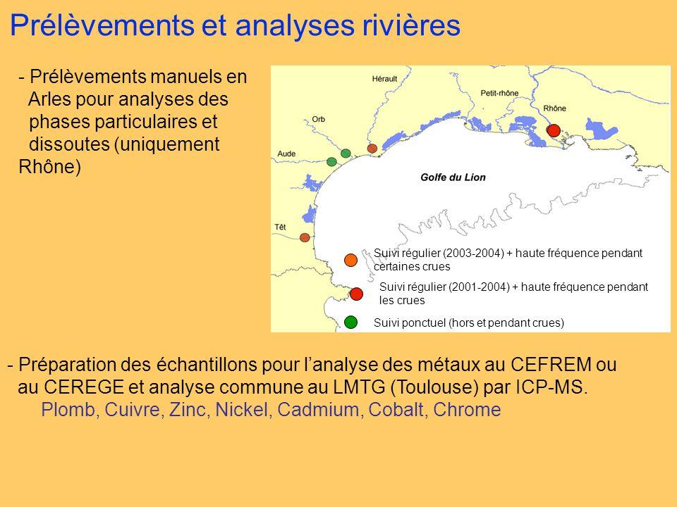Prélèvements et analyses rivières