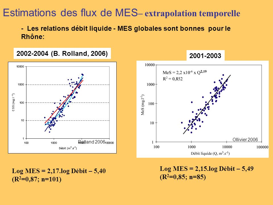Estimations des flux de MES– extrapolation temporelle
