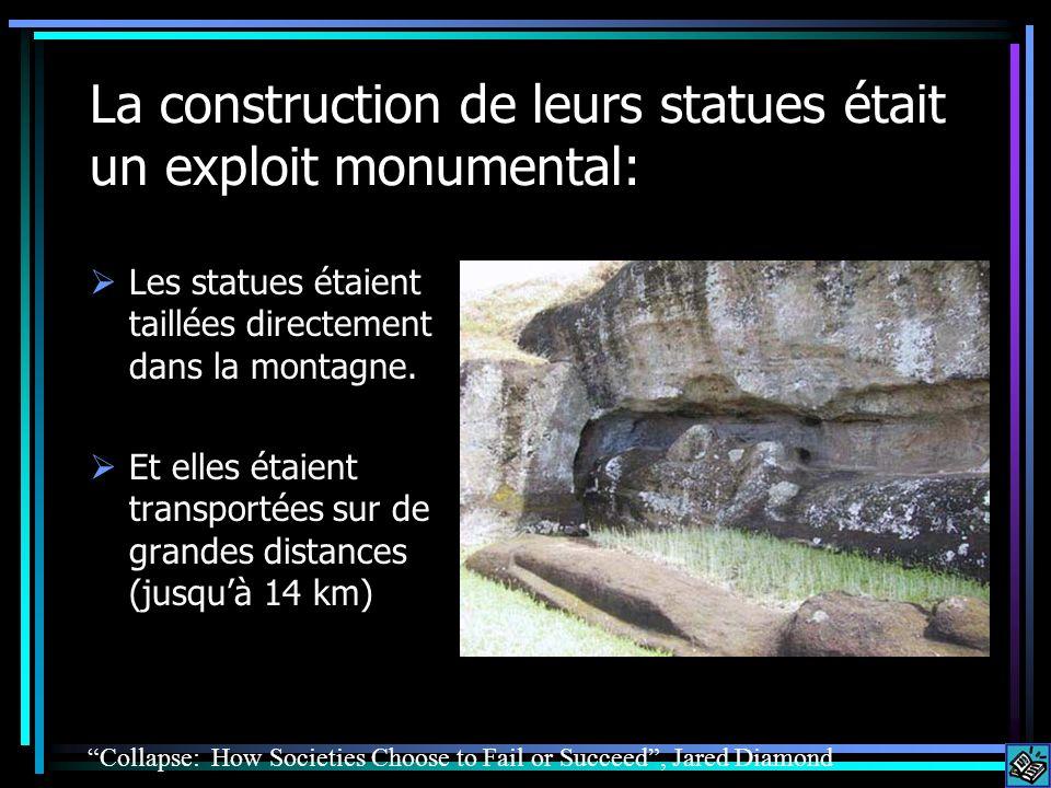 La construction de leurs statues était un exploit monumental:
