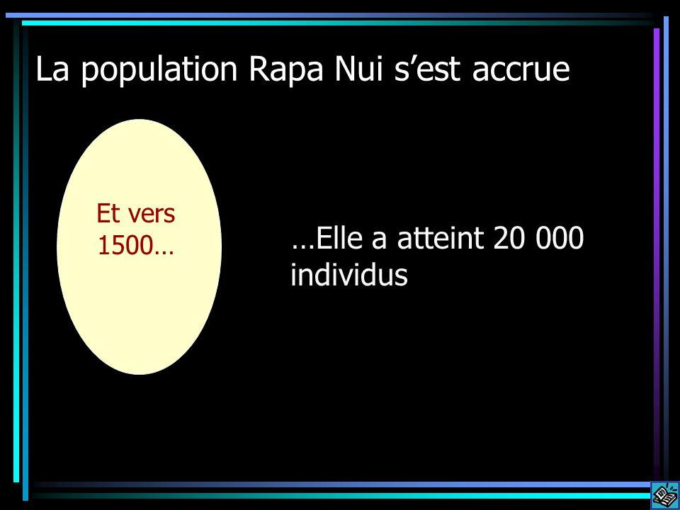 La population Rapa Nui s'est accrue