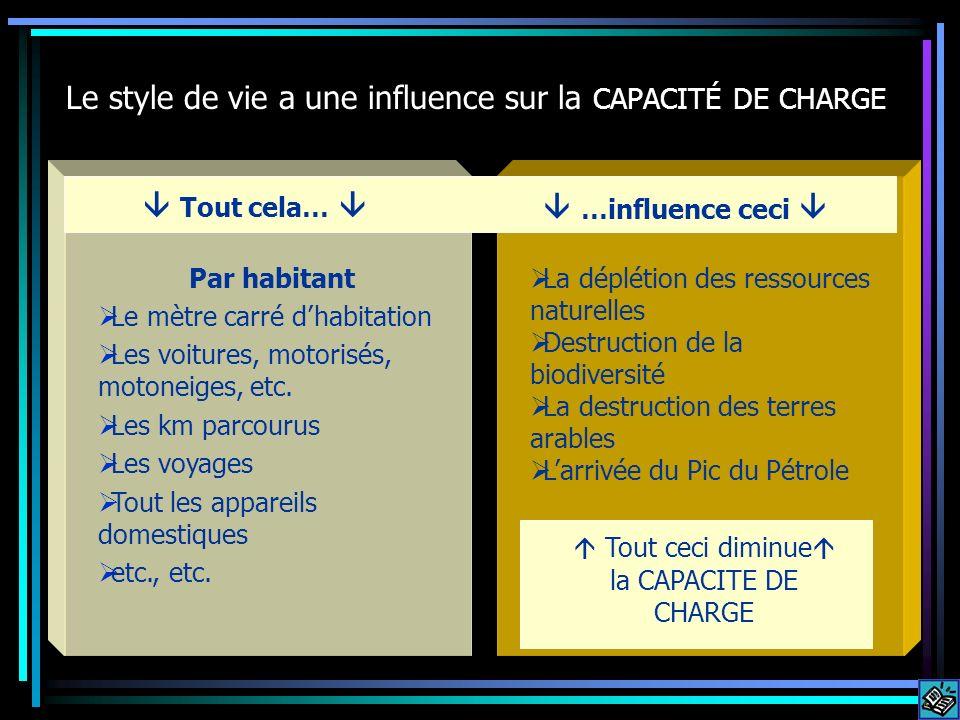 Le style de vie a une influence sur la CAPACITÉ DE CHARGE