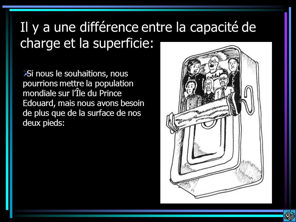 Il y a une différence entre la capacité de charge et la superficie: