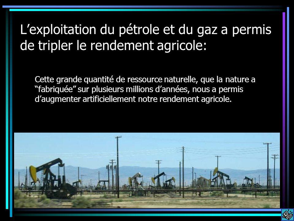 L'exploitation du pétrole et du gaz a permis de tripler le rendement agricole: