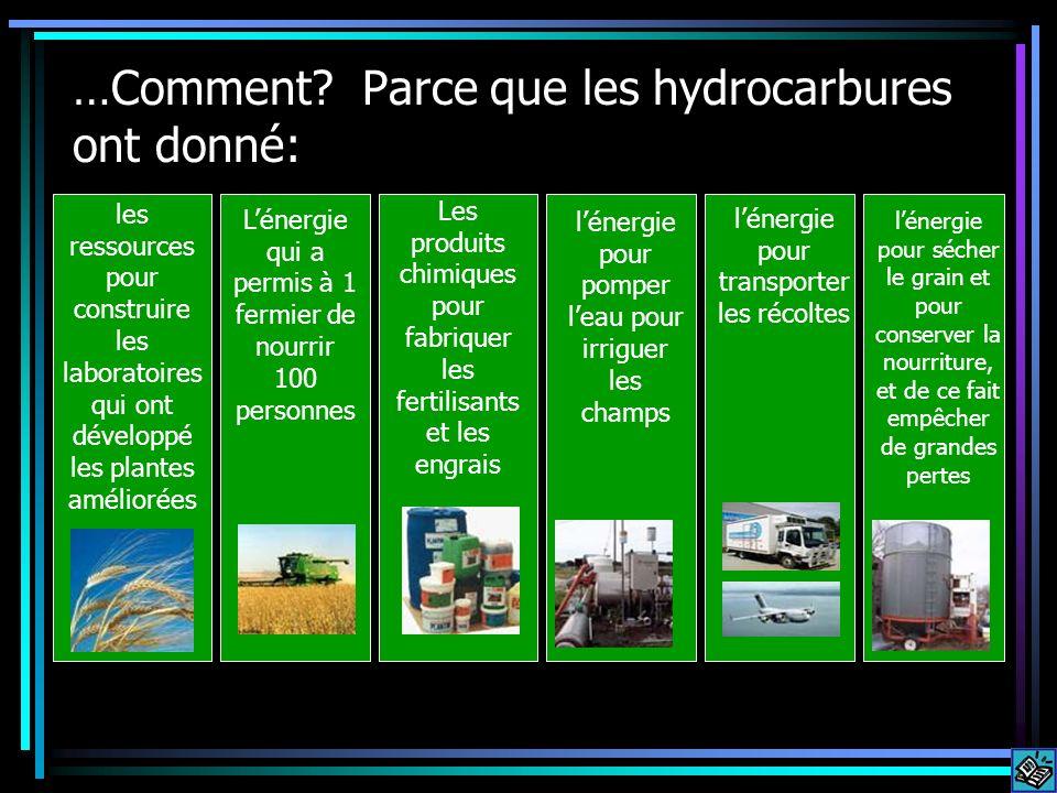 …Comment Parce que les hydrocarbures ont donné: