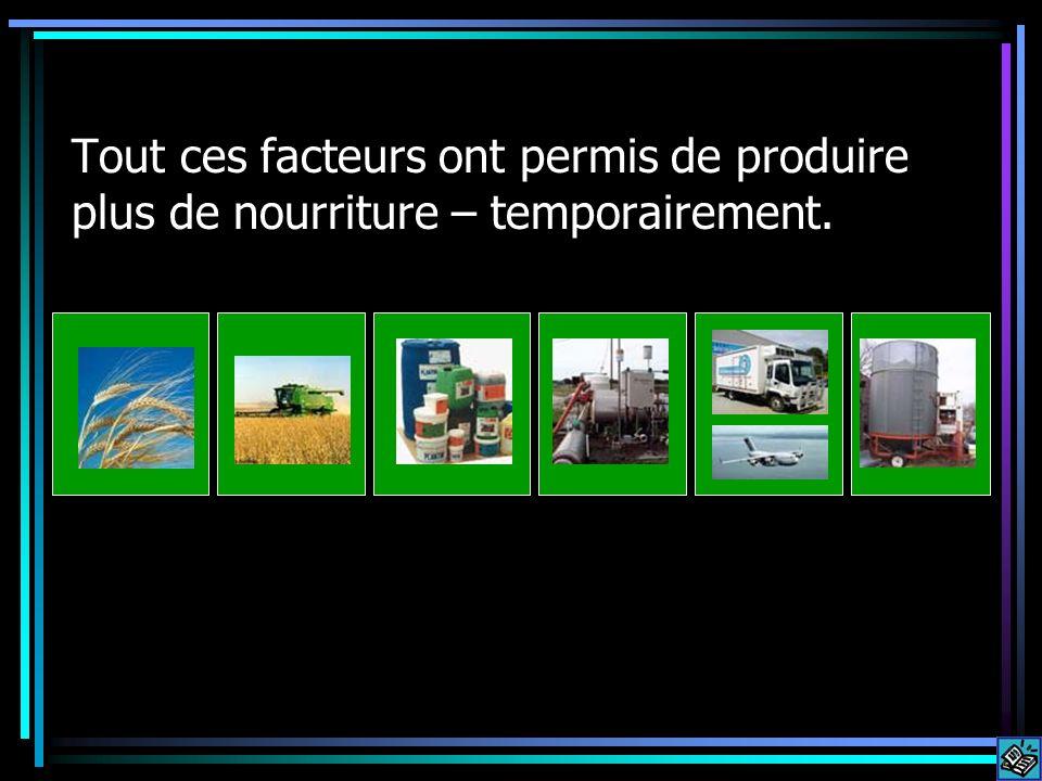 Tout ces facteurs ont permis de produire plus de nourriture – temporairement.