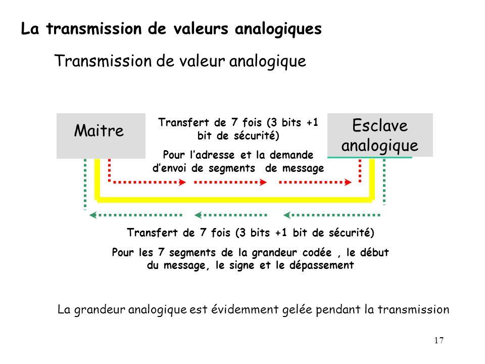 La transmission de valeurs analogiques