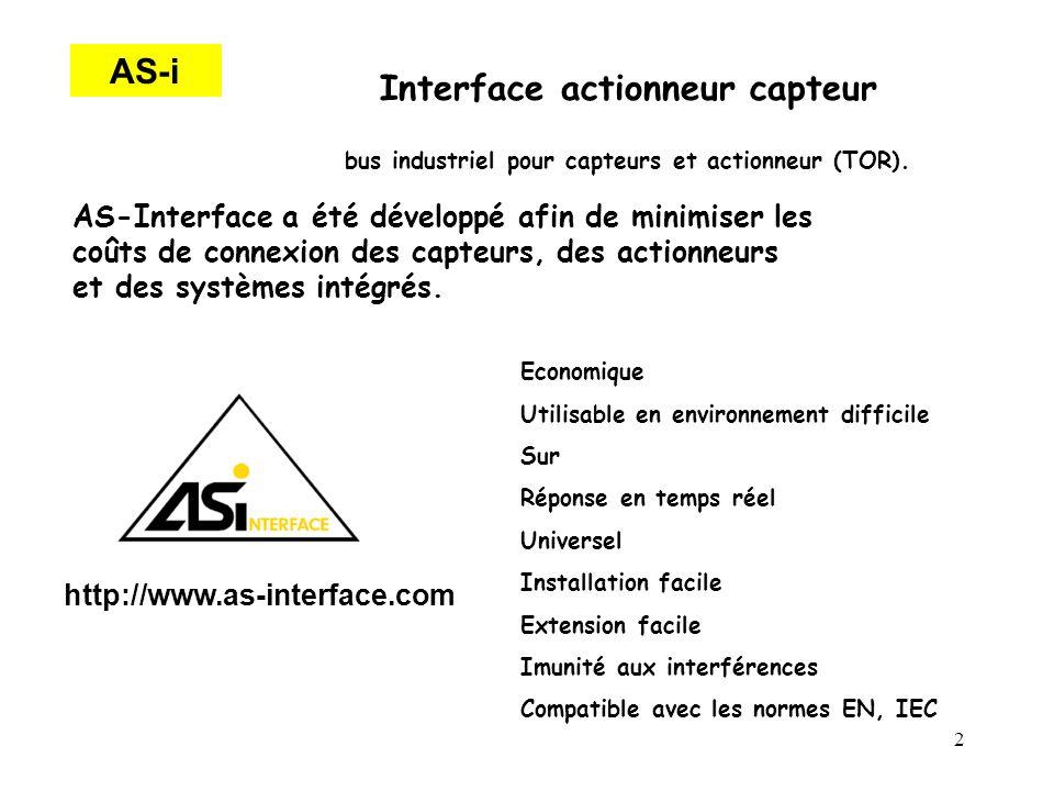 Interface actionneur capteur