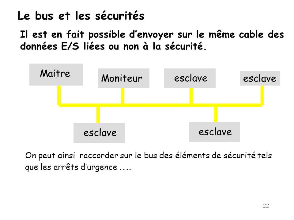 Le bus et les sécurités Il est en fait possible d'envoyer sur le même cable des données E/S liées ou non à la sécurité.
