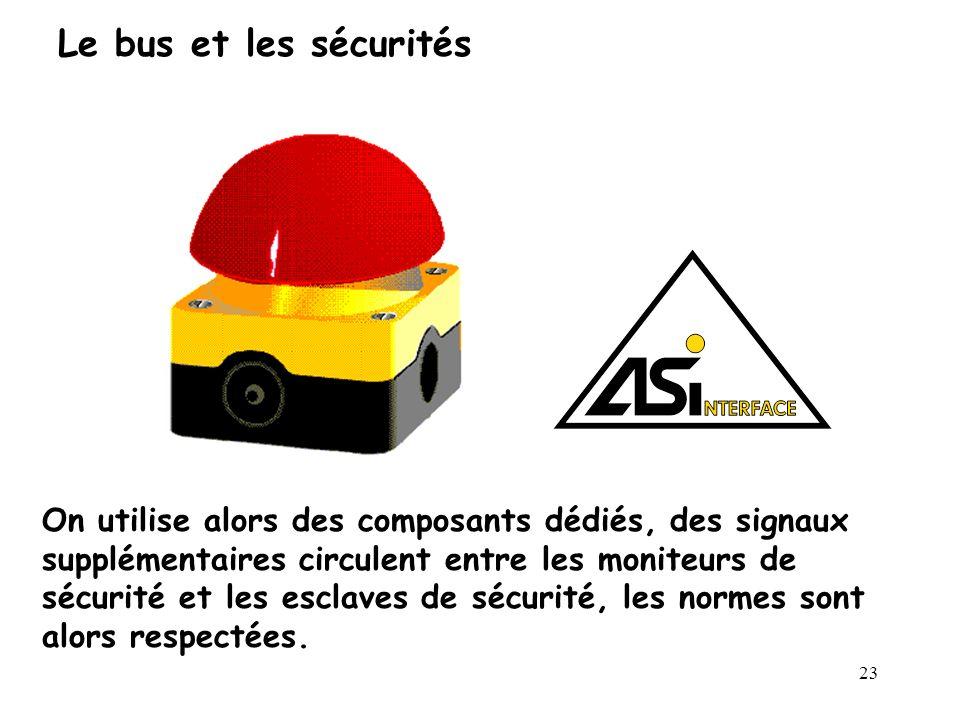 Le bus et les sécurités