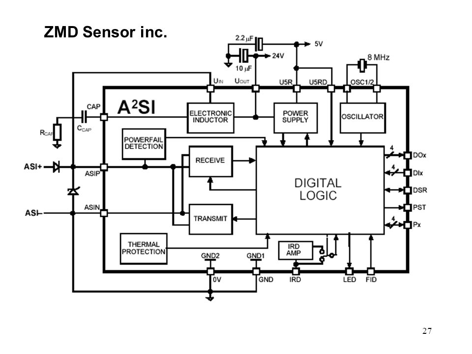 ZMD Sensor inc.
