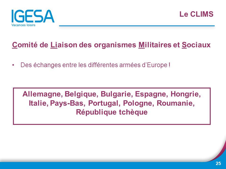 Comité de Liaison des organismes Militaires et Sociaux