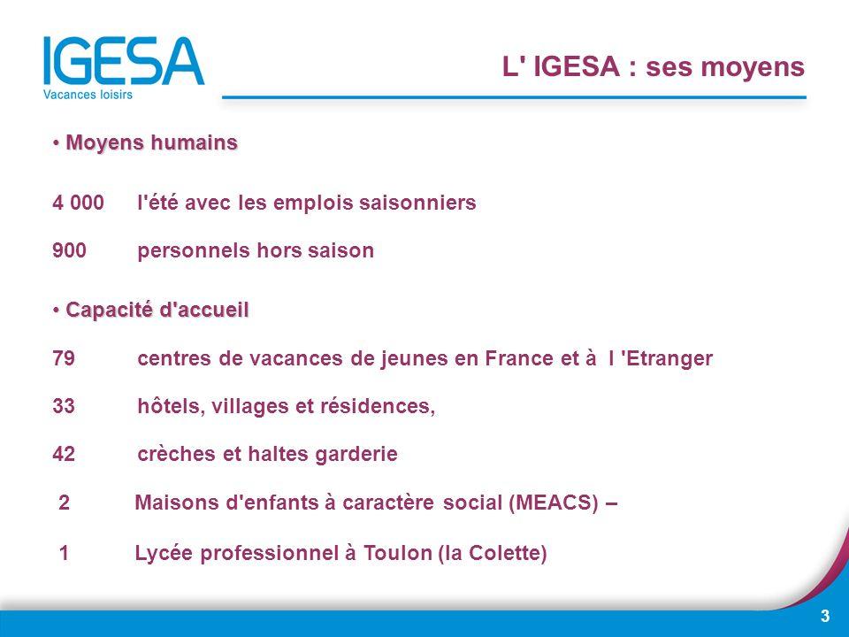L IGESA : ses moyens Moyens humains